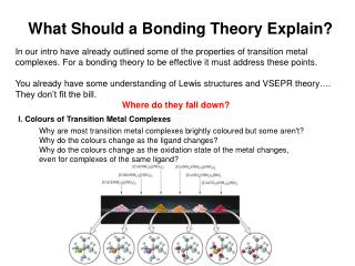 What Should a Bonding Theory Explain?