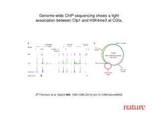 JP Thomson et al. Nature 464 , 1082-1086 (2010) doi:10.1038/nature08924