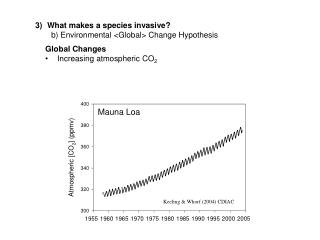 What makes a species invasive? b) Environmental <Global> Change Hypothesis