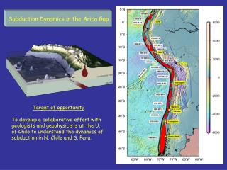 Subduction Dynamics in the Arica Gap