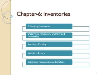 Chapter-6: Inventories
