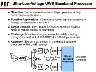 Ultra-Low-Voltage UWB Baseband Processor