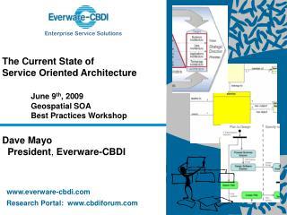 Dave Mayo President , Everware-CBDI