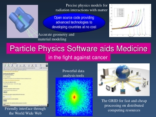 Particle Physics Software aids Medicine