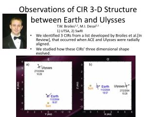 Observations of CIR 3-D Structure between Earth and Ulysses
