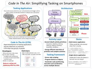 Code In The Air : Simplifying Tasking on Smartphones