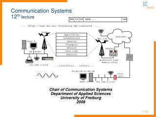 Communication Systems 12 th  lecture