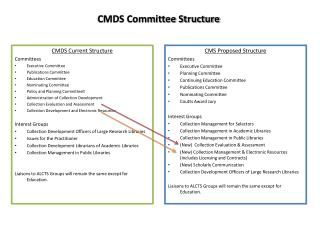 CMDS Current Structure Committees Executive Committee Publications Committee Education Committee