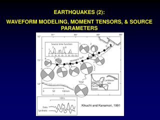EARTHQUAKES (2): WAVEFORM MODELING, MOMENT TENSORS, & SOURCE PARAMETERS