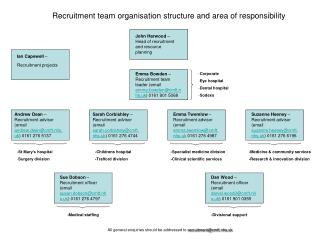 Recruitment team organisation structure and area of responsibility