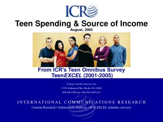Teen Spending & Source of Income August, 2005