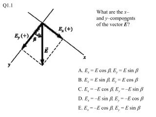 What are the  x – and  y –components of the vector  E ?
