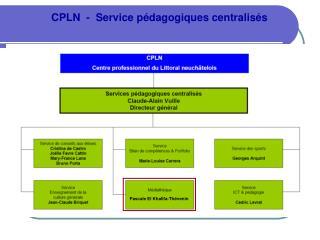 CPLN  -  Service pédagogiques centralisés