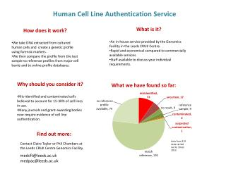 Human Cell Line Authentication Service