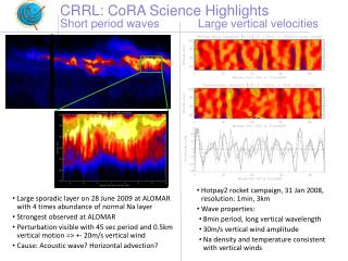 CRRL: CoRA Science Highlights  Short period waves            Large vertical velocities