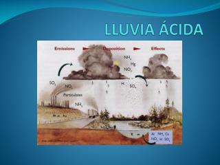 LLUVIA ÁCIDA - carlos casas flamil