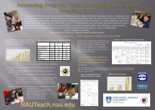 Assessing Progress Towards Meeting NAUTeach  Program Goals