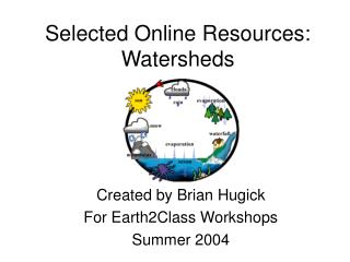Selected Online Resources: Watersheds