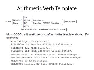 Arithmetic Verb Template