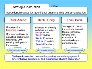 Instructional routines for teaching for understanding and generalization