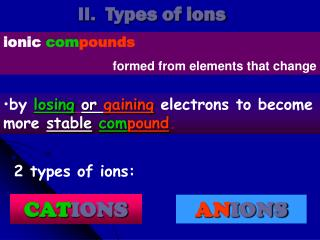 II.   Types of ions