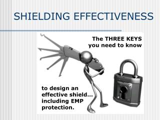 SHIELDING EFFECTIVENESS