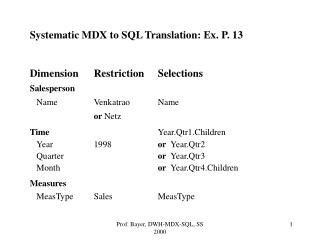 Systematic MDX to SQL Translation: Ex. P. 13 Dimension	Restriction	Selections Salesperson