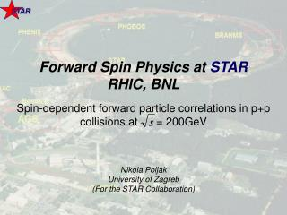 Spin-dependent forward particle correlations in p+p collisions at = 200GeV