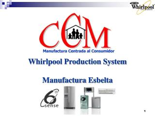 Whirlpool Production System Manufactura Esbelta