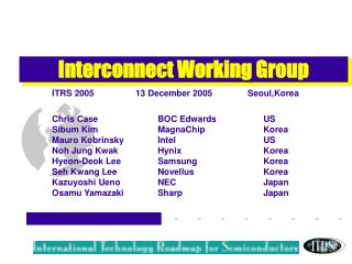 Interconnect Working Group