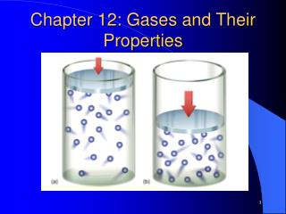 Chapter 12: Gases and Their Properties