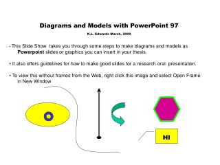 Diagrams and Models with PowerPoint 97  K.L. Edwards March, 2000