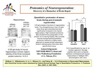 Proteomics of Neuroregeneration: Discovery of a Biomarker of Brain Repair