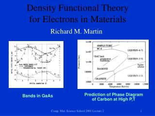 Density Functional Theory for Electrons in Materials Richard M. Martin