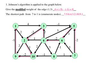 1. Johnson's algorithm is applied to the graph below.