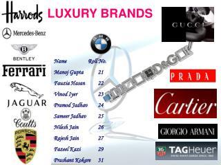 Name Roll No. Manoj Gupta21 Fauzia Hasan22 Vinod Iyer 23 Pramod Jadhav24