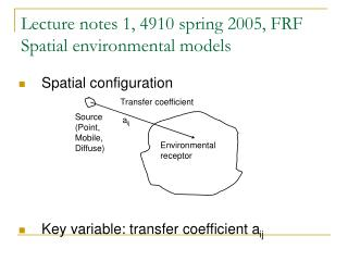 Lecture notes 1, 4910 spring 2005, FRF Spatial environmental models