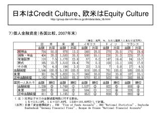 日本は Credit Culture 、欧米は Equity Culture group.dai-ichi-life.co.jp/dlri/data/data_lib.html