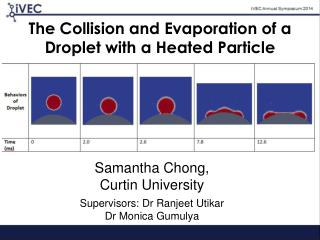 The Collision and Evaporation of a Droplet with a Heated Particle