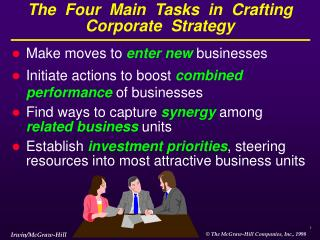 The  Four  Main  Tasks  in  Crafting Corporate  Strategy