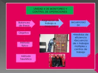 UNIDAD 4 DE MONITOREO Y CONTROL DE OPERACIONES