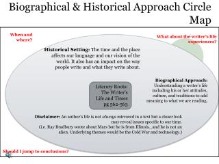 Biographical & Historical Approach Circle Map