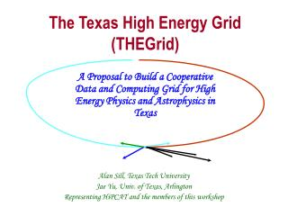 The Texas High Energy Grid (THEGrid)