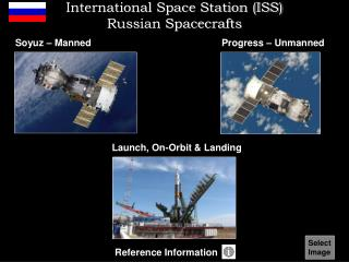 International Space Station (ISS) Russian Spacecrafts