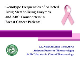 Dr. Nasir Ali Afsar   MBBS, M.Phil Assistant Professor (Pharmacology)