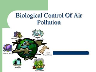 Biological Control Of Air Pollution