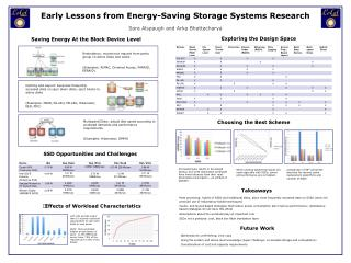 Early Lessons from Energy-Saving Storage Systems Research