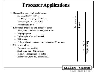 Processor Applications
