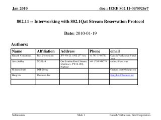 802.11 -- Interworking with 802.1Qat Stream Reservation Protocol