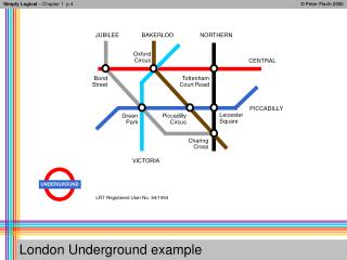London Underground example
